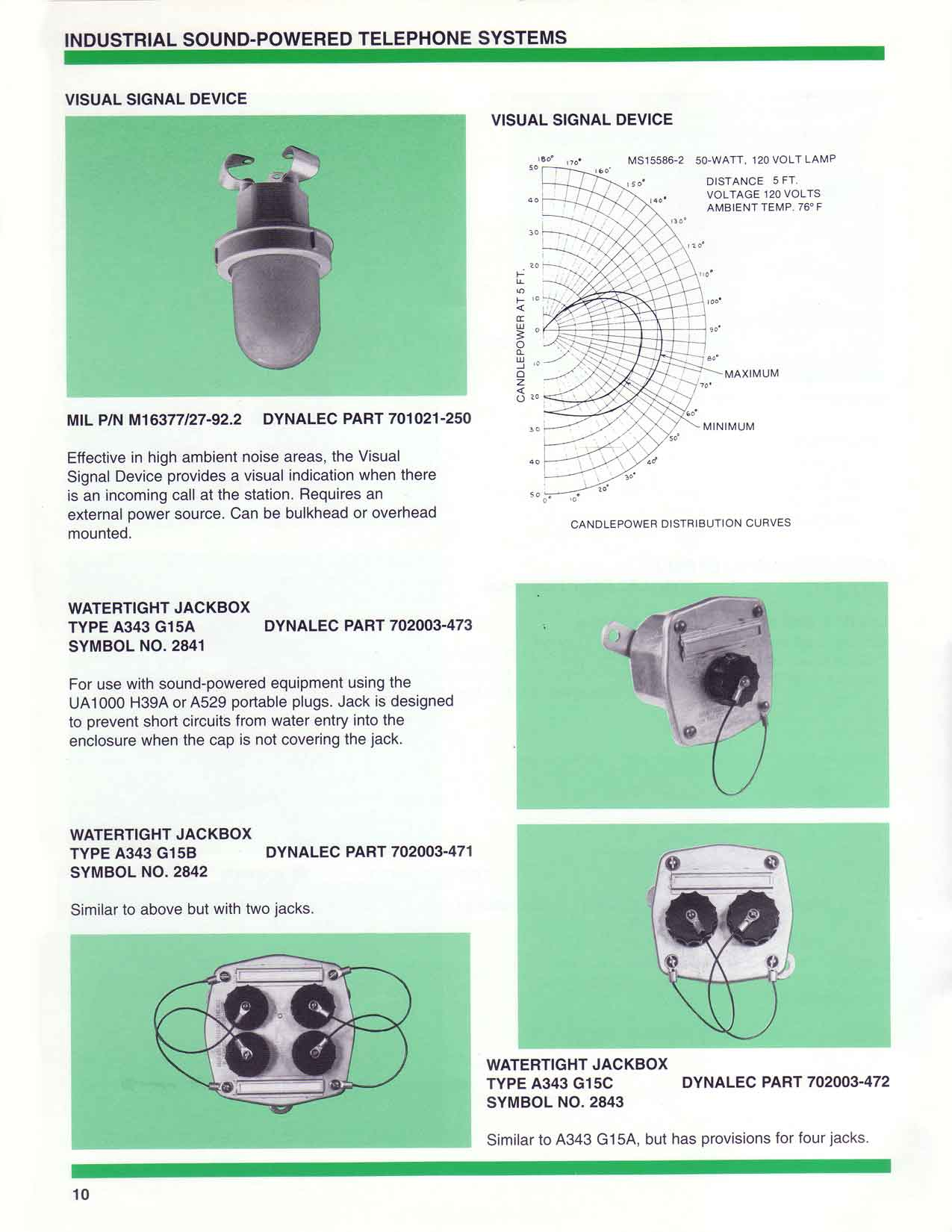Industrial sound-powered telephone systems - signal device